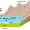 MAX Resource Announces LWIR Correlates with Gold Bearing Correlates at Choco