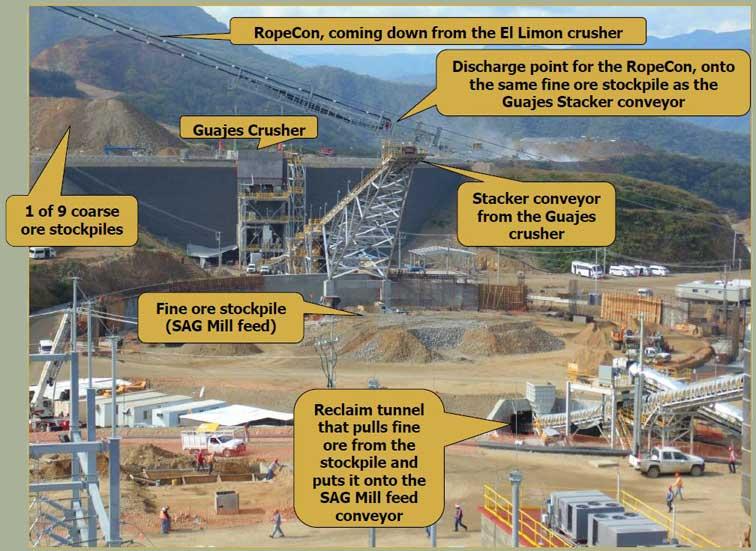 Torex Gold's El Limon-Guajes Mine (ELG) in southwest Mexico. Source Torex Gold Resources Inc.