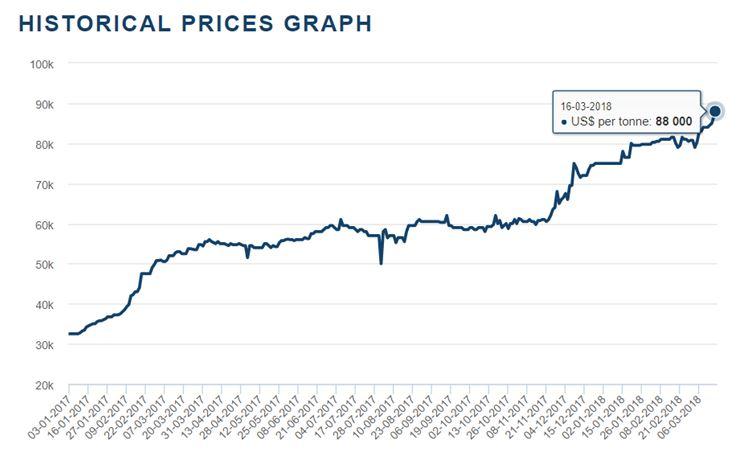 diflucan price malaysia